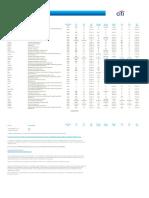GC Network Credit Ratings.pdf