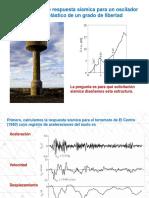 Espectros de Respuesta - Dinamica de estructuras