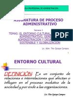 procesos admistrVIVO 1