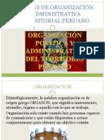 Clases de Organizacion Politica Territorial - Point