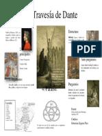 La Travesía de Dante