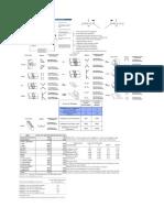 Tablas para Procesos de Manufactura