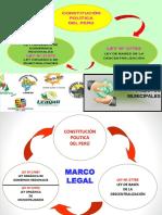 4. Gbno Regional y LocalAVG (1)
