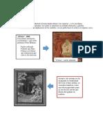 EVOLUCION - IDEOLOGIA - CARACTERISTICAS.docx
