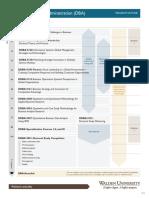 DBA Outline