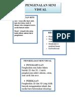 SDP Mind Map