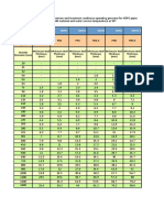 HDPE Pipe Thickness Charts