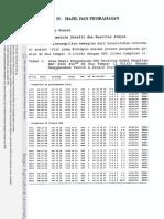 BAB IV_Hasil dan Pembahasan_E95aat-5.pdf