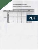 Lista Functiilor Din Cadrul Birourilor Parlamentare