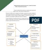 Aporte _ Gerencia y Tecnicas de Procesos_Dayana