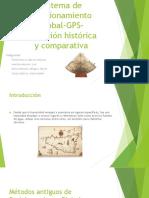 Sistema de Posicionamiento Global-GPS-Evolución Histórica y Comparativa