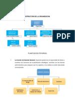 Organigrama Funcional y Areas