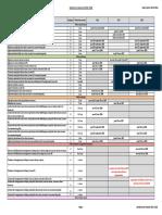 Calendrier triannuel validé.pdf