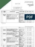 planificari_clase_gimnzaiu.odt