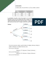 Ejercicios Arbol de Decisinaman Gavilanez 151126225528 Lva1 App6892