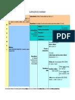 clasificac_MONEMS-2.pdf