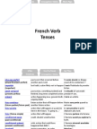 French Verb Tense Timeline21