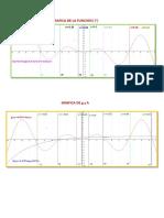 Grafica de La Funcion ( g )y (h)