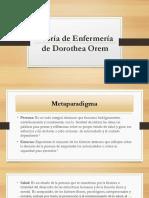 Teoría de Enfermería de Dorothea Orem