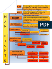 70954 Human Rights Mapping