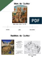 Arquitetura Dos Castelos