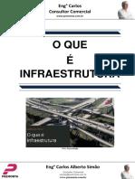 O Que é Infraestrutura