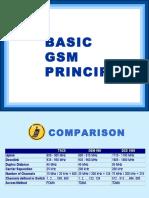 BASIC GSM Principles