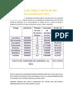 Analisis de Carga y Costos de Una Instalacion Electrica