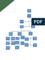 esquema analisis de estados financieros.docx