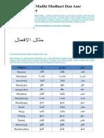 20 Contoh Fiil Madhi Mudhari Dan Amr Dengan Artinya