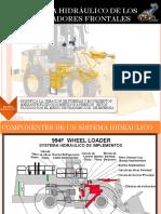 75323599-SISTEMA-HIDRAULICO-DE-LOS-CARGADORES-FRONTALES (1).pptx