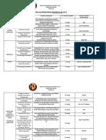 263034397-Pelan-Intervensi-Prasekolah-2015.docx