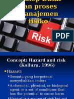 2. Konsep Dasar Manajemen Risiko