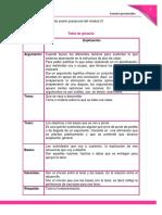 A2M2 Mapa Conceptual Conductismo Glosario