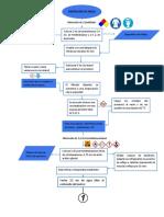 OBTENCIÓN DE INDOL DIAGRAMA.pdf