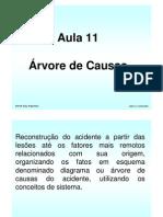 ÁRVORE DE CAUSAS