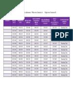 nur 3104p week 3 simulation schedule