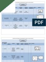 Propuesta de Programa de Necesidades Del Centro Cultural Distrital Clemen Modificado 29-09-1