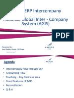 Oracle AGIS - Intercompany