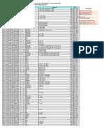 47032_JADWAL PENGUMUMAN UNTUK MAHASISWA_7 FEBR 2017.pdf