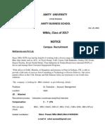 1f4b1Final Placement - Netcarrots.com Pvt Ltd.