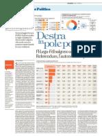 La Repubblica -16 Ottobre 2017