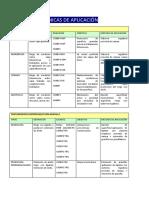 FIC_TECNICASDEAPLICACION.pdf
