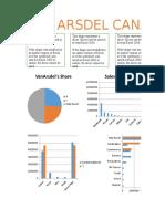 Lab 1 - Classic Analysis - Dashboard CA - 2010.xlsx