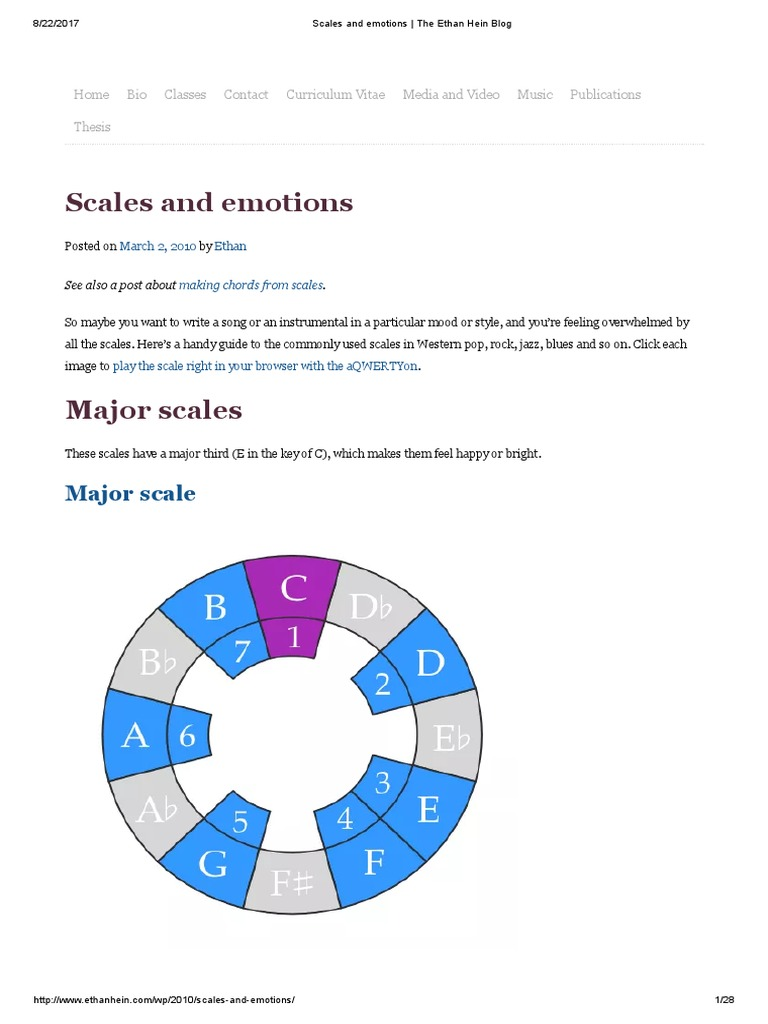 Scales and Emotions _ the Ethan Hein Blog   Scale (Music)   Mode (Music)
