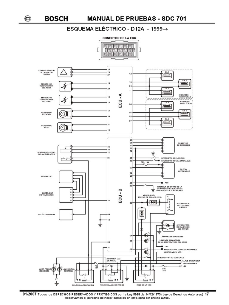 Volvo Fh12 Wiring Diagram Pdf - Fire Truck Schematic -  tomberlins.yenpancane.jeanjaures37.fr | Volvo Fh12 Wiring Diagram Pdf |  | Wiring Diagram Resource