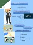 Infografia Gestion de Th