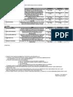 Ujian LA-TA.xlsx - Jadwal Tempel