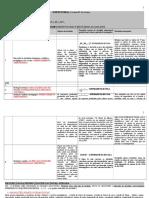 Relatório_do_Dia_68-_12_-_06_ao_Dia_18_-_06[1].doc