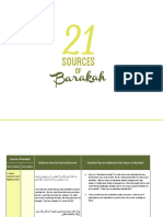 21 Sources of Barakah _ Research Sheet